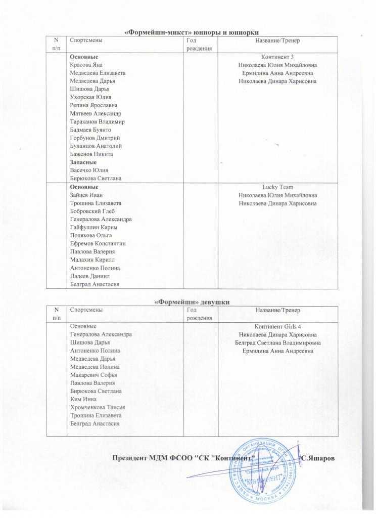 СК Континент заявка на 22.11.2015 тула 2 лист