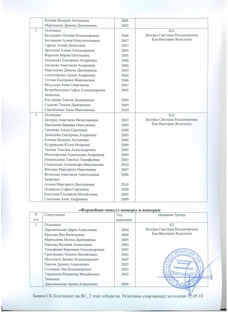 Заявка СК Континент 12.05.2018 Долгопрудный 2 стр.jpeg