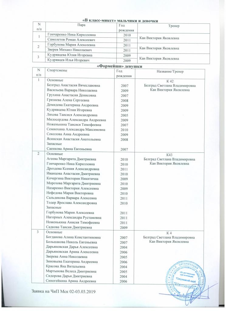Заявка СК Континент ЧиП Москвы 02-03.03.2019 стр 2.jpeg