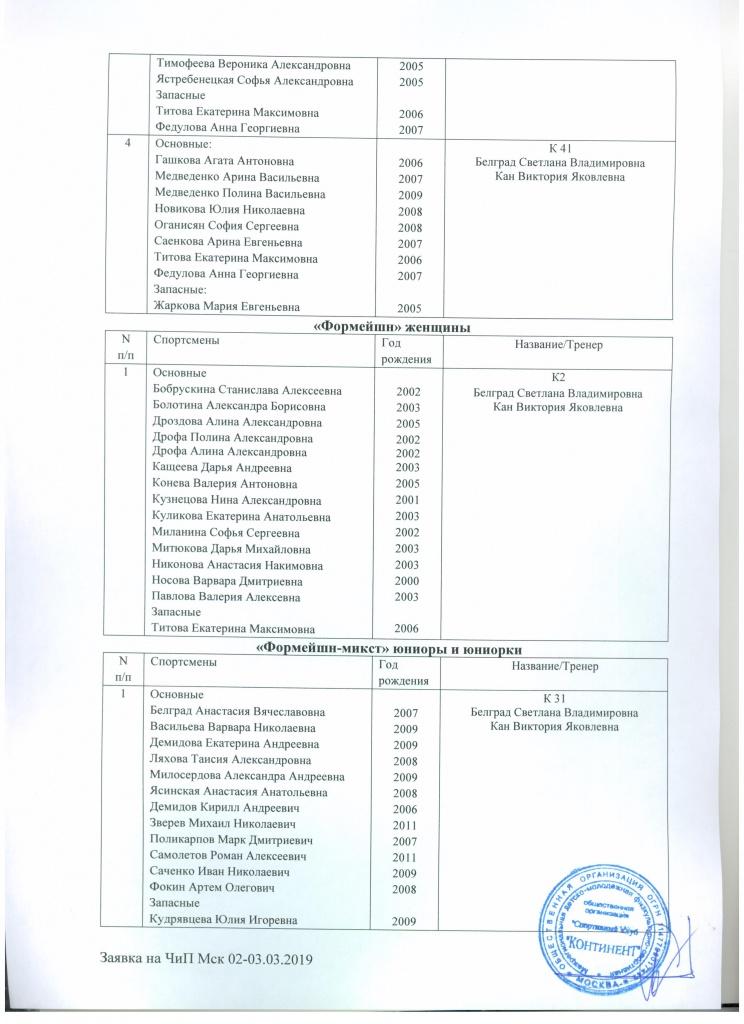 Заявка СК Континент ЧиП Москвы 02-03.03.2019 стр 3.jpeg.jpeg