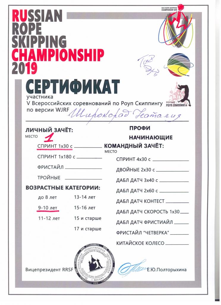 Диплом Широкорад Наталья 1 место Чемпионат и Первенство России 13.04.2019